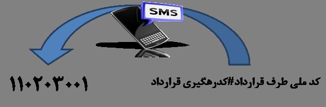 استعلام کد رهگیری از طریق پیامک